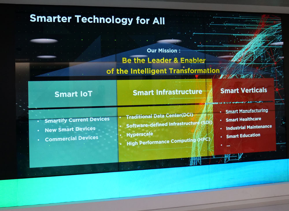 Lenovo-China Study Tour 2019- Smart Technology