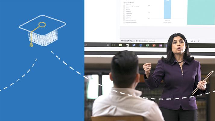 MetaComp Microsoft Kompetenzen Fortbildung