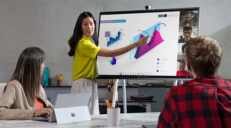 Microsoft Teams Teamarbeit